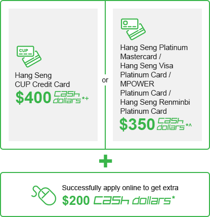 hang seng credit card breaks new ground in spending privileges cash dollars can now be used to. Black Bedroom Furniture Sets. Home Design Ideas