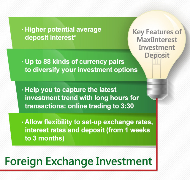 Average Deposit Interest When There Are Narrow Fluctuations In The Foreign Exchange Market Maxiinterest Investment Has Following Features
