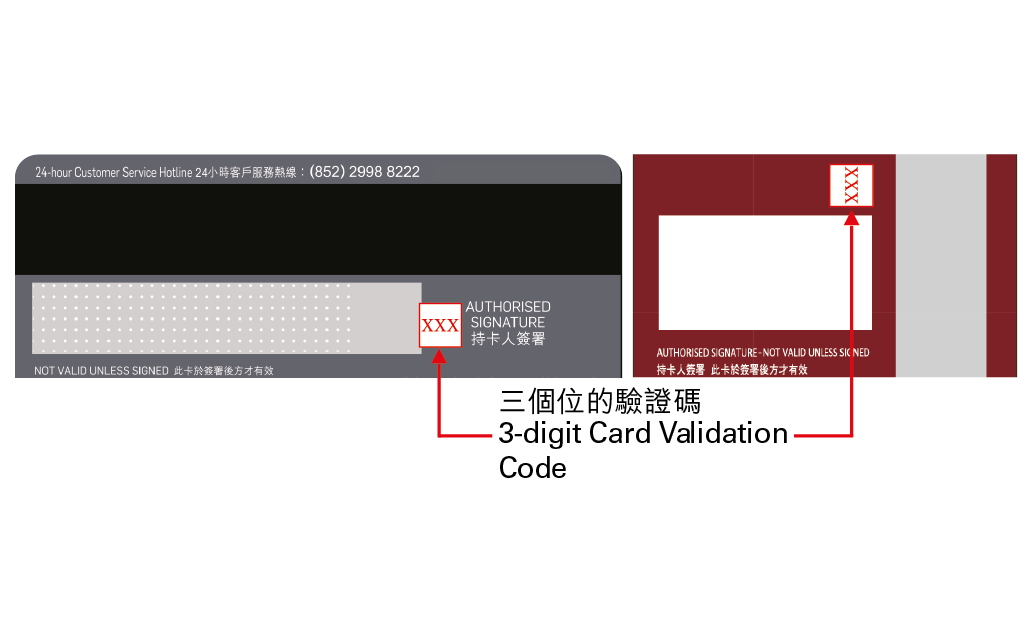 3-digit Card Validation Code
