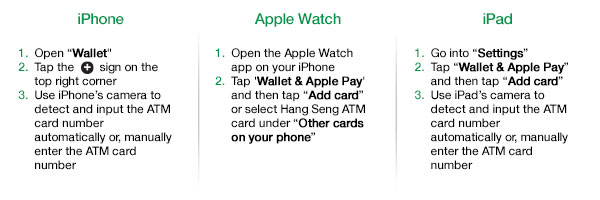 Step for iPhone Step1. Open Wallet Step2. Tap the + sign on the top right corner Step3. Use iPhone's camera to detect and input the ATM card number automatically or, manually enter the ATM card number   Step for Apple Watch Step 1. Open the Apple Watch app on your iPhone Step 2. Tap 'Wallet & Apple Pay' and then tap 'Add card' or select Hang Seng ATM card under 'Other cards on your phone'  Step for iPad Step 1. Go into 'Settings Step 2. Tap 'Wallet & Apple Pay' and then tap 'Add card' Step 3. Use iPad's camera to detect and input the ATM card number automatically or, manually enter the ATM card number
